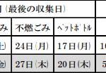 世田谷区&杉並区の2018年-2019年の年末年始ゴミ収集日