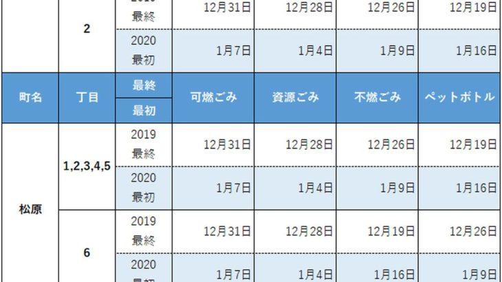 世田谷区&杉並区の2019年-2020年の年末年始ゴミ収集日