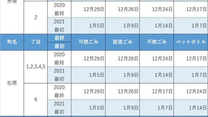 年末年始ごみ収集日2020-2021